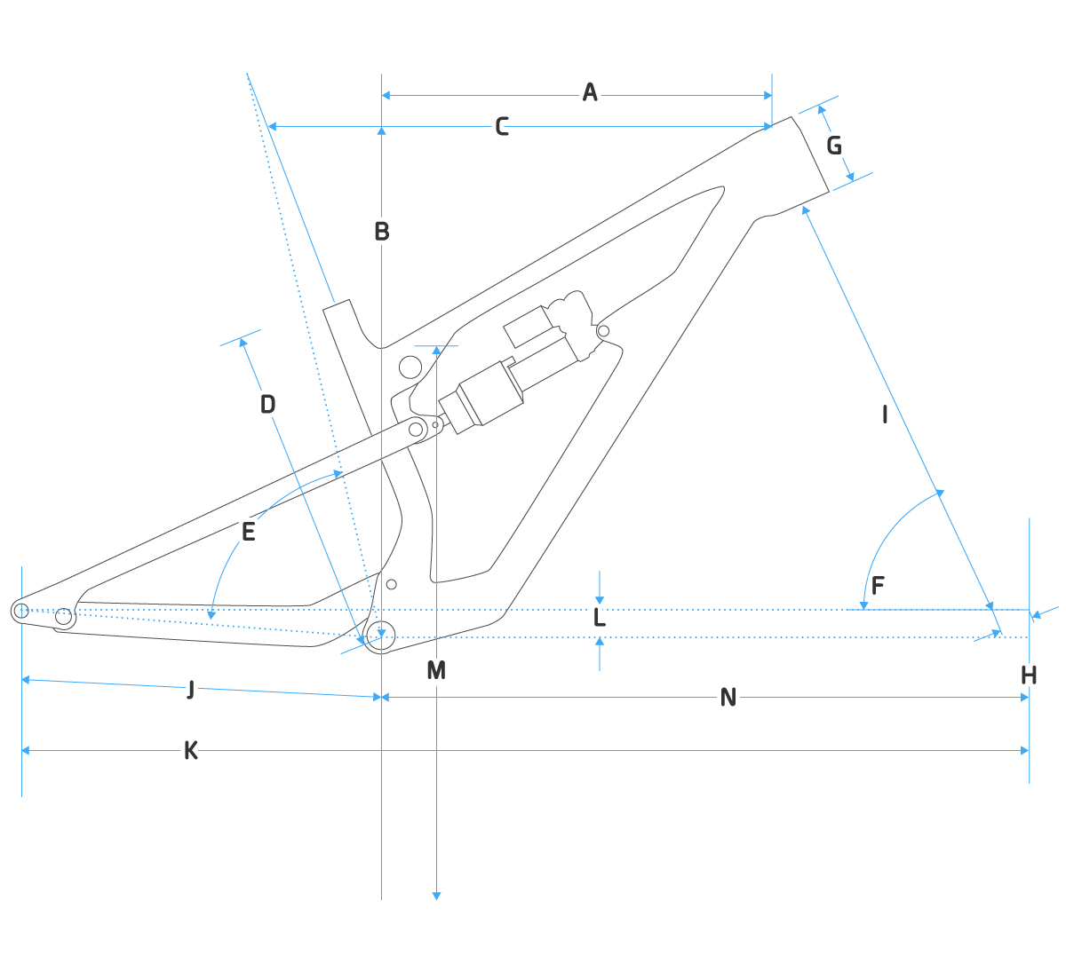 Geometry enduro v1